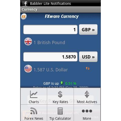 British Pound (GBP) to Moldovan Leu (MDL) exchange rate history