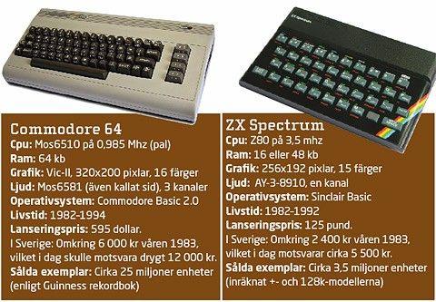 Commodore 64 vs ZX Spectrum