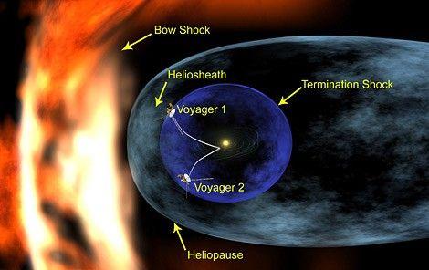 Båda Voyager-farkosterna