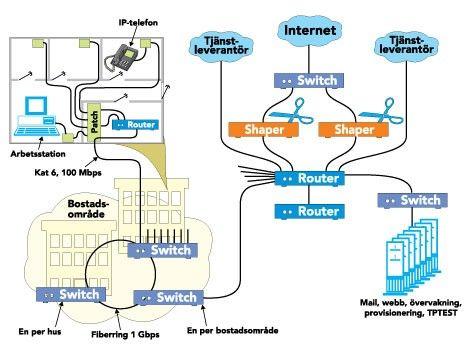 systemskiss-bostad-detalj