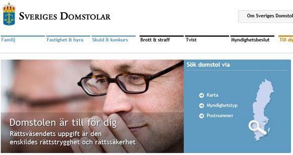 Karta Over Postnummer Sverige.Lon Bidrag Betalningsanmarkningar Information Om Dig Som Andra