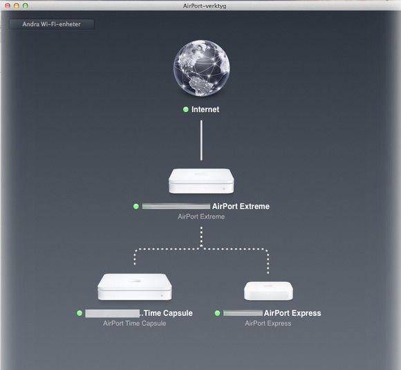 dålig räckvidd wifi