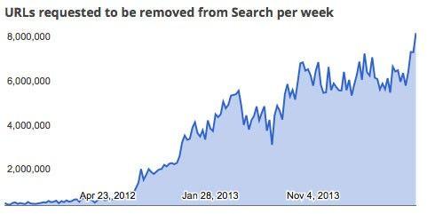 google piratlänkar