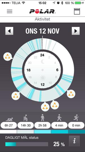 Polar Loop skickar ut inaktivitetsvarningar när du suttit stilla för länge.
