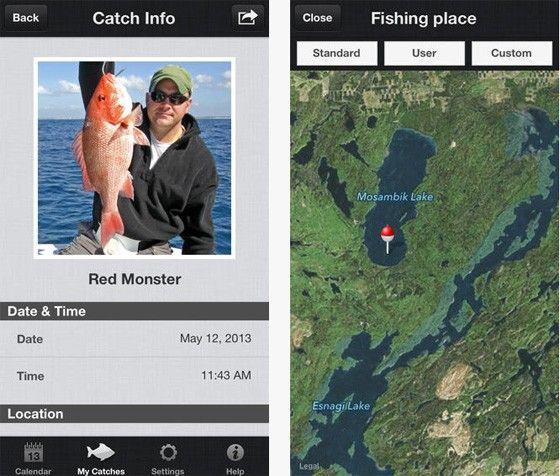 alla fisken online dating bästa dejtingsajter som faktiskt fungerar
