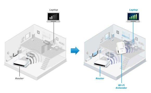 dålig mottagning wifi