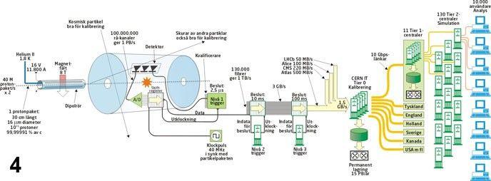 Higgs detector