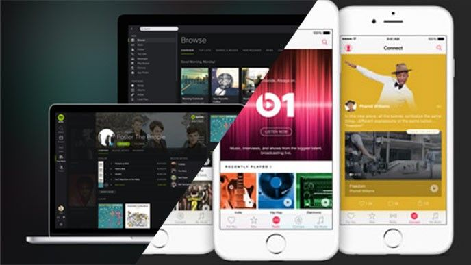 Spotify och Apple music på skrämar