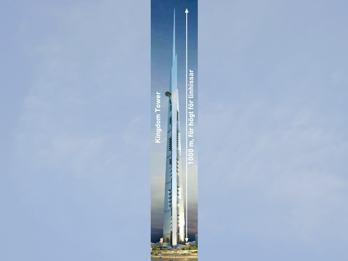 Kingdom Tower i Saudiarabien