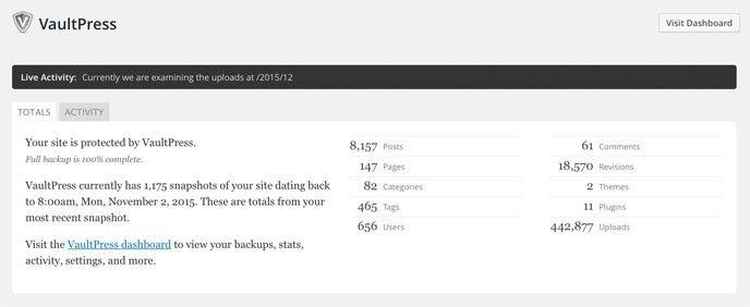Dating webbplats spam e-post