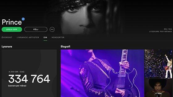 Prince på Spotify
