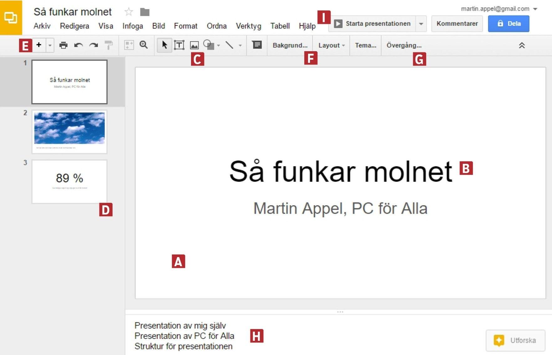 Google Presentationer