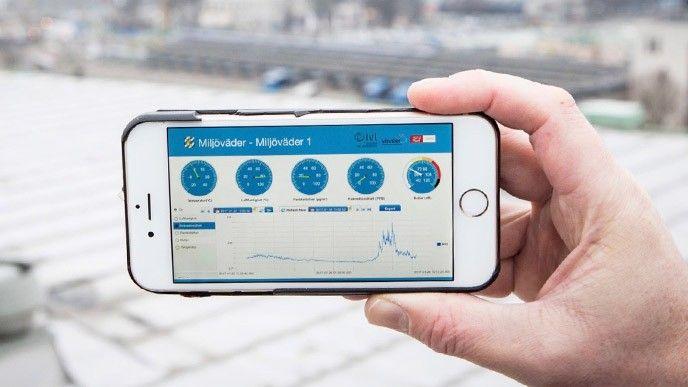 Miljöväder-app