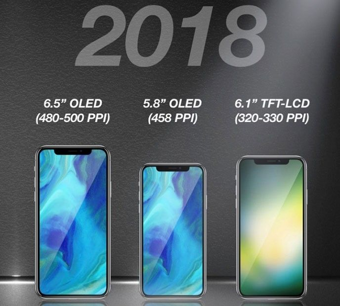 Iphone 11, Iphone XI