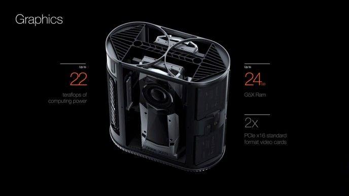 Mac Pro-koncept