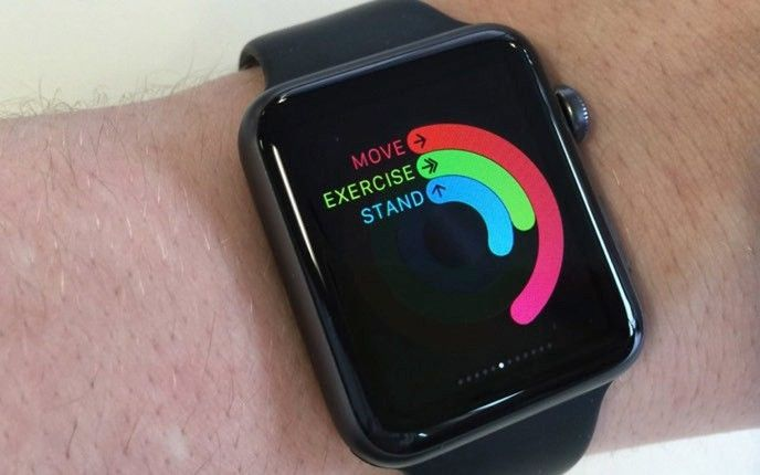 Aktivitetsringarna på Apple Watch