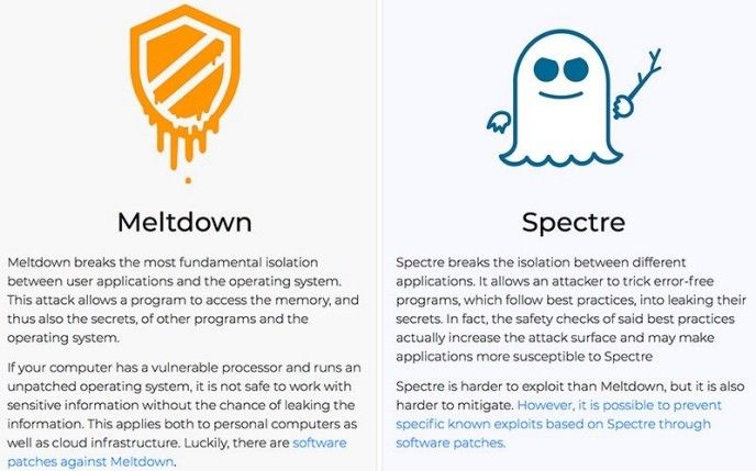 Meltdown och Spectre