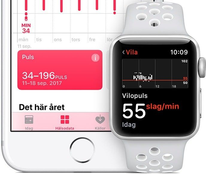 Apple Watch pulsmätare