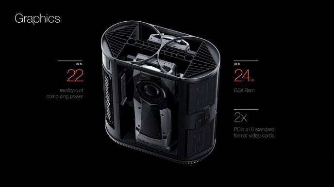 Mac Pro koncept