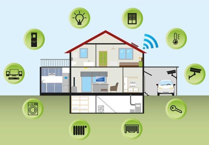 Illustration av ett smart hem