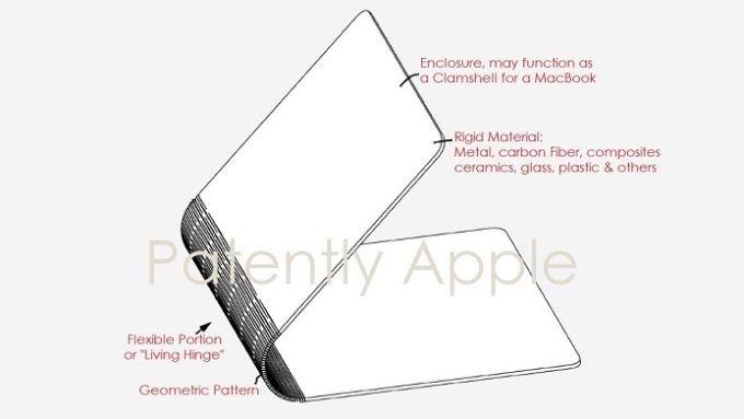 Gångjärn i Macbook
