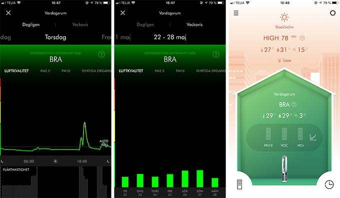Dyson Pure Cool Tower: luftrenare fläkt app