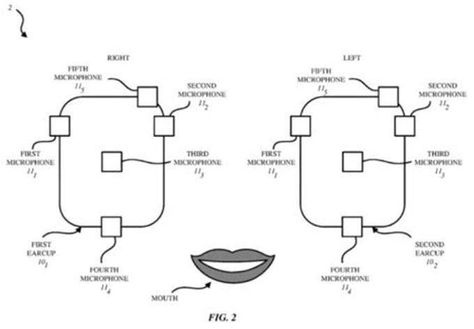 Patentet