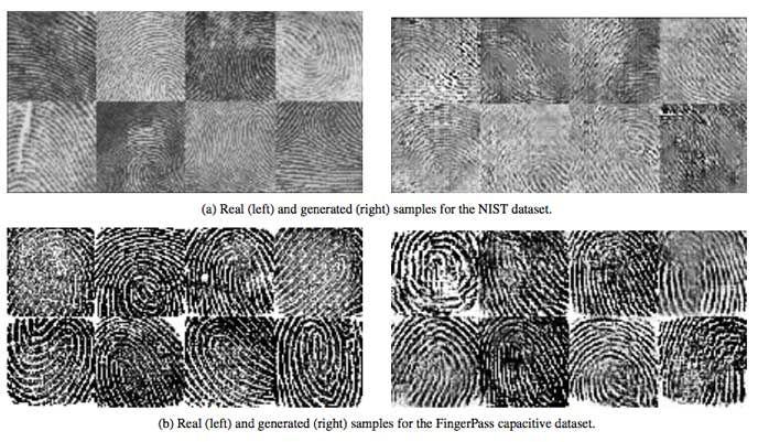 biometri inloggning