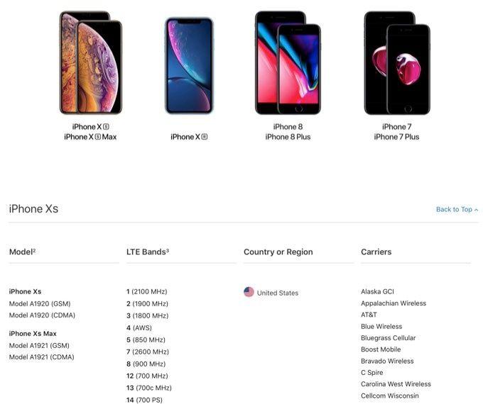Iphonemodeller