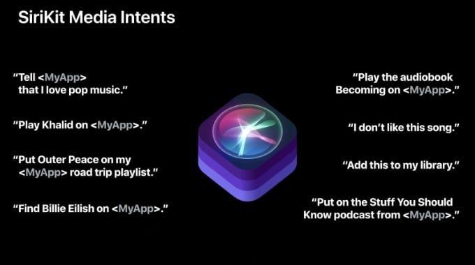 Spotify Siri