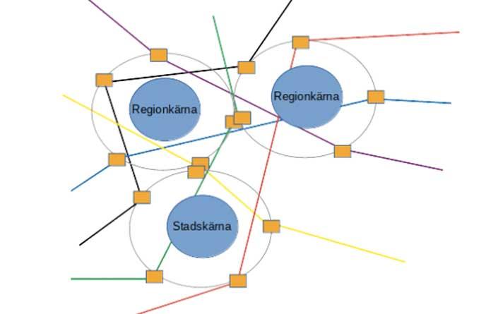 internet störning stockholm