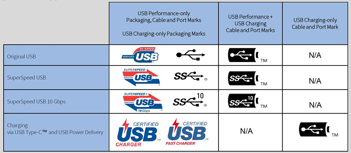 USB laddning