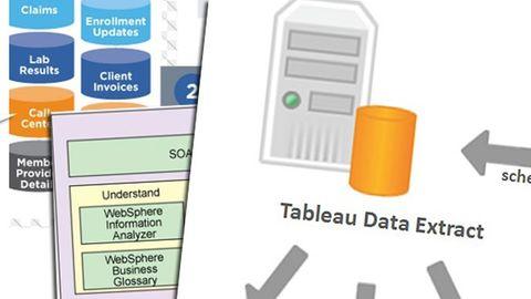 Collage av databasystem