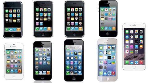 Iphone-modeller