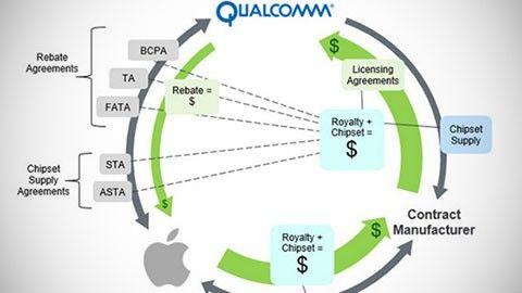 Apple stämmer Qualcomm