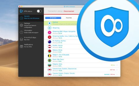 Test Keepsolid VPN Unlimited för Mac