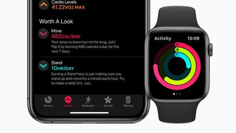 Apple Watch och Watch OS 6