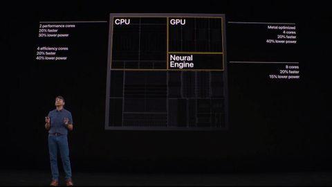 Apple presenterar A13-processorn