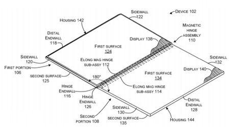 Microsoft patent juni 2020