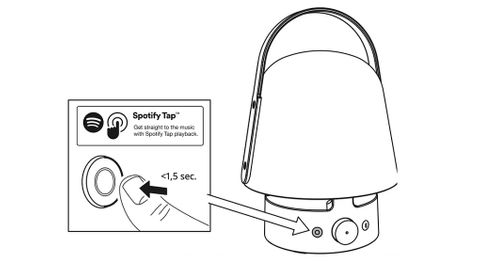 Ikea Vappeby FCC
