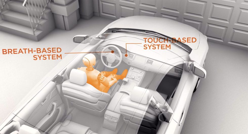 Driver Alcohol Detection System for Safety (DADSS)