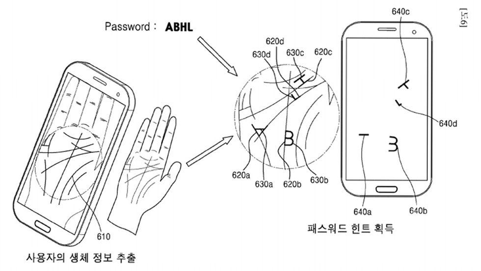 Samsung handflata patent