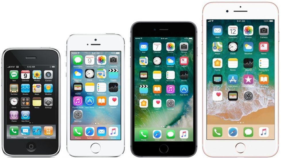 Iphones skärm blir allt större
