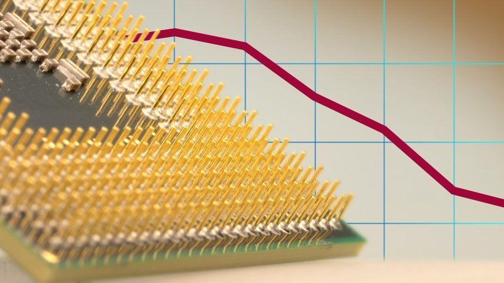 Processor och graf