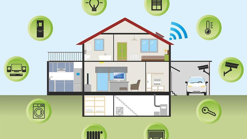 Smarta hemmet