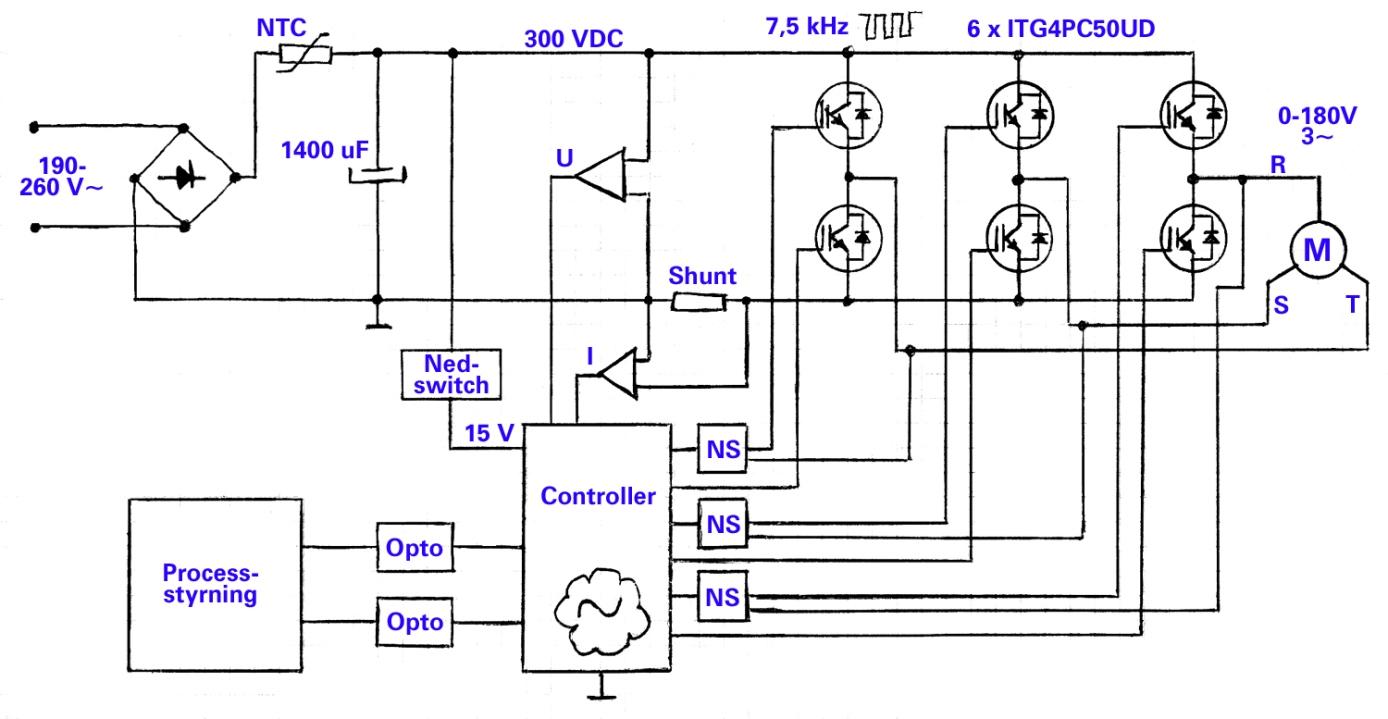 Hur fungerar ett kylskÃ¥p wikipedia – Rörmokare i huset! : hur fungerar ett kylskåp : Inredning